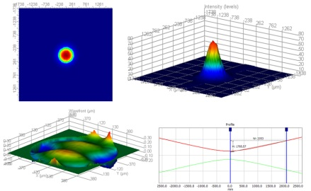 Laser Beam Analysis Software